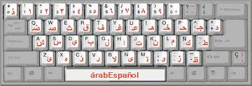 Teclado Virtual Árabe